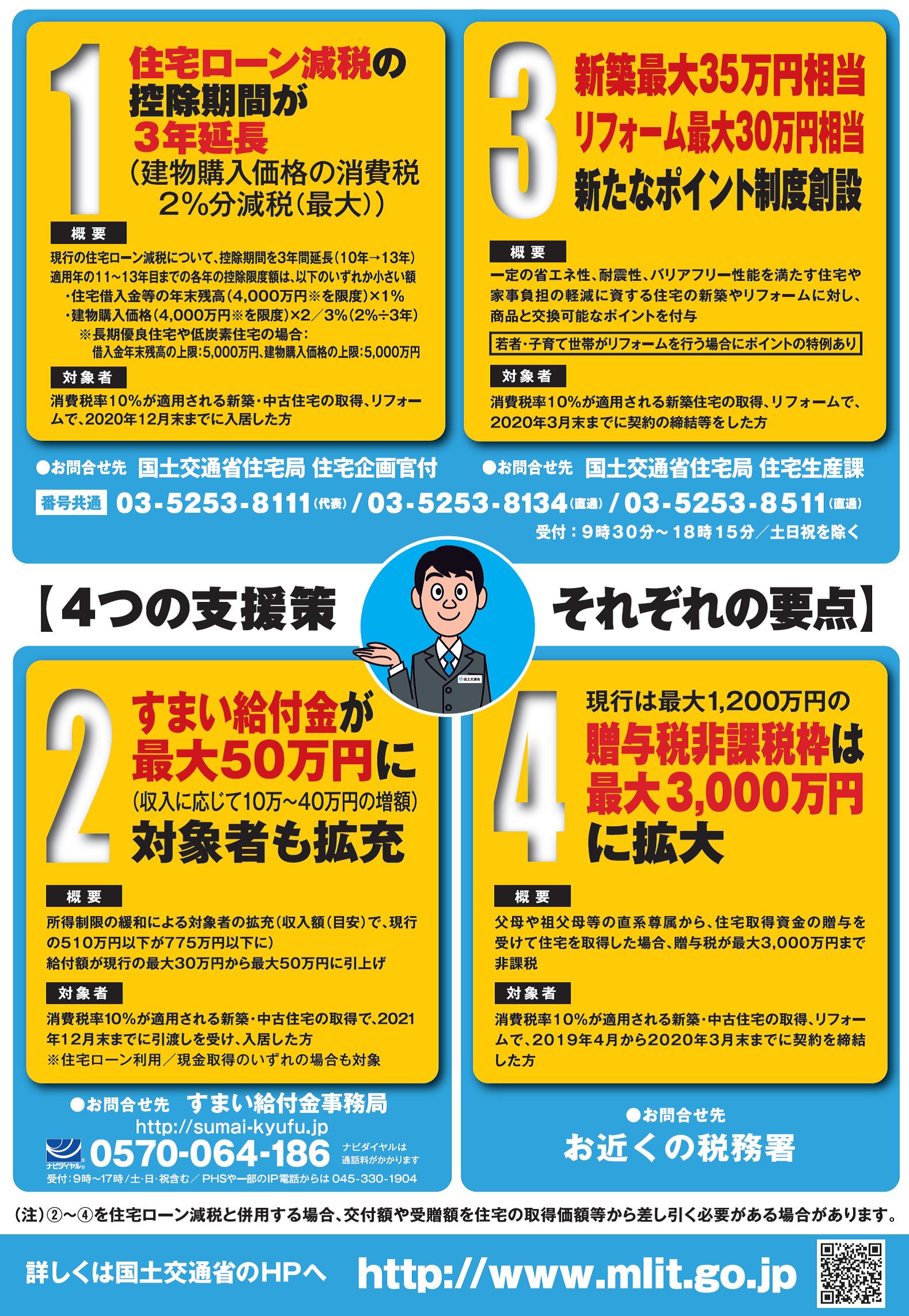 増税支援策②